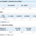 千葉県 新型コロナウイルス感染症
