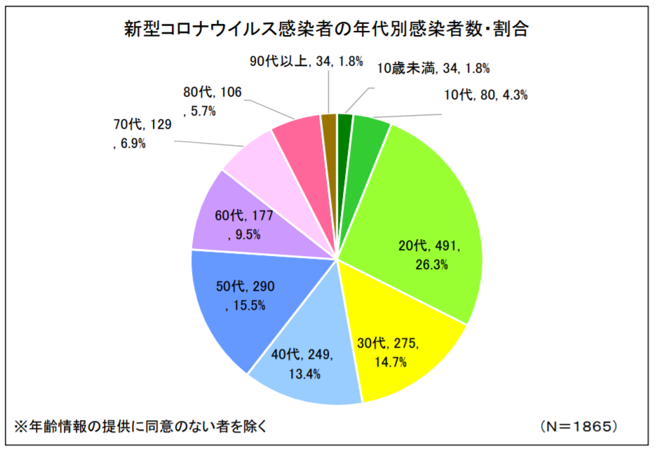 千葉県 新型コロナウイルス